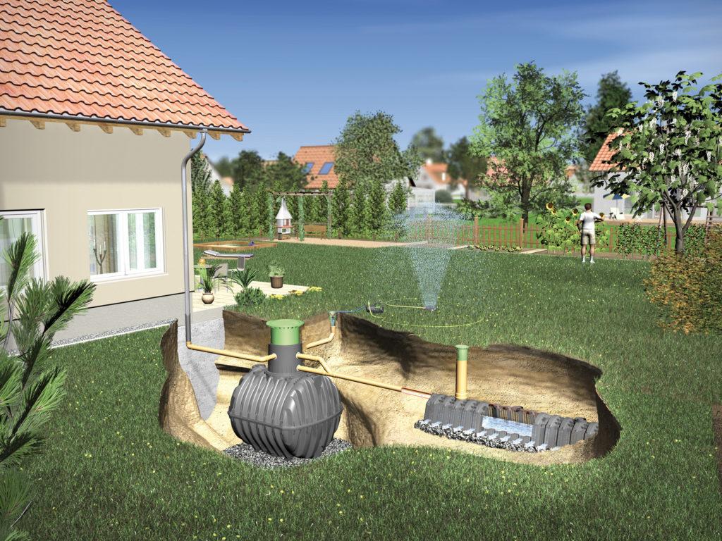 Wasserrechtliche Genehmigung - Versickerung von Regenwasser